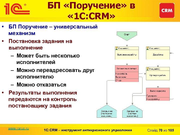 БП «Поручение» в « 1 С: CRM» • БП Поручение – универсальный механизм •