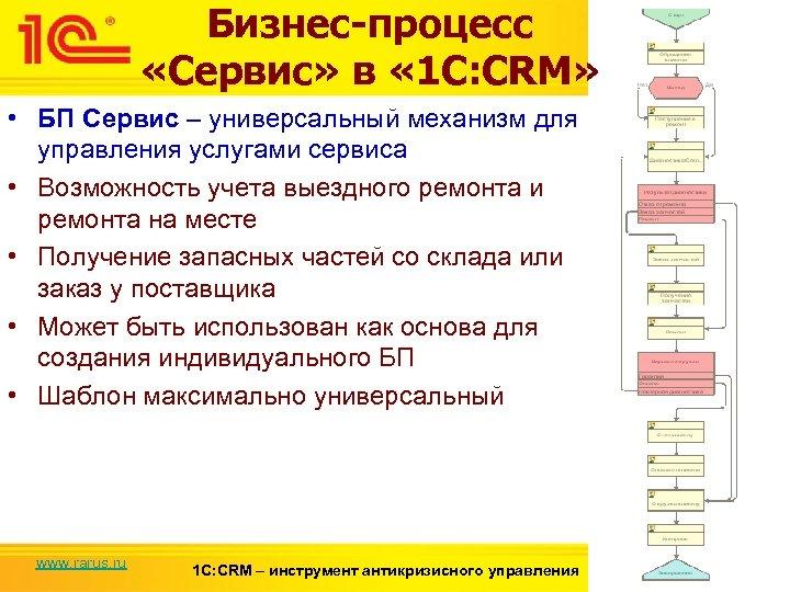 Бизнес-процесс «Сервис» в « 1 С: CRM» • БП Сервис – универсальный механизм для