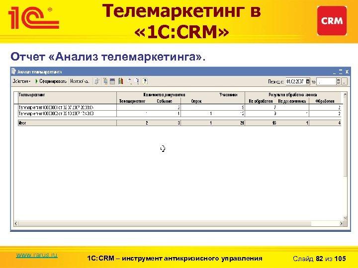 Телемаркетинг в « 1 С: CRM» Отчет «Анализ телемаркетинга» . www. rarus. ru 1