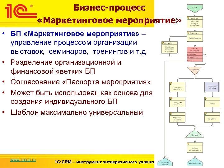 Бизнес-процесс «Маркетинговое мероприятие» • БП «Маркетинговое мероприятие» – управление процессом организации выставок, семинаров, тренингов