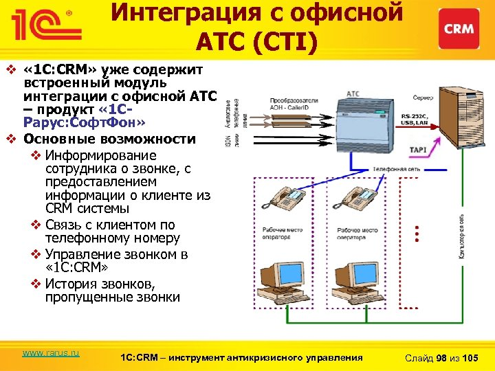 Интеграция с офисной АТС (CTI) v « 1 С: CRM» уже содержит встроенный модуль