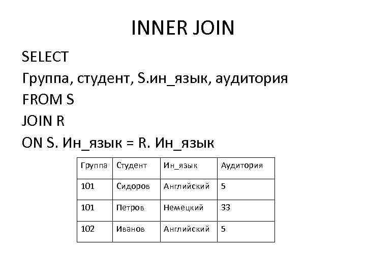 INNER JOIN SELECT Группа, студент, S. ин_язык, аудитория FROM S JOIN R ON S.