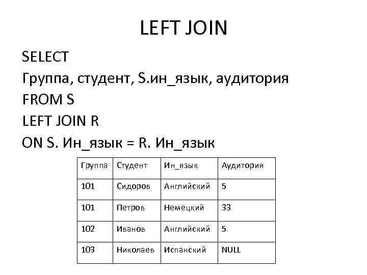 LEFT JOIN SELECT Группа, студент, S. ин_язык, аудитория FROM S LEFT JOIN R ON