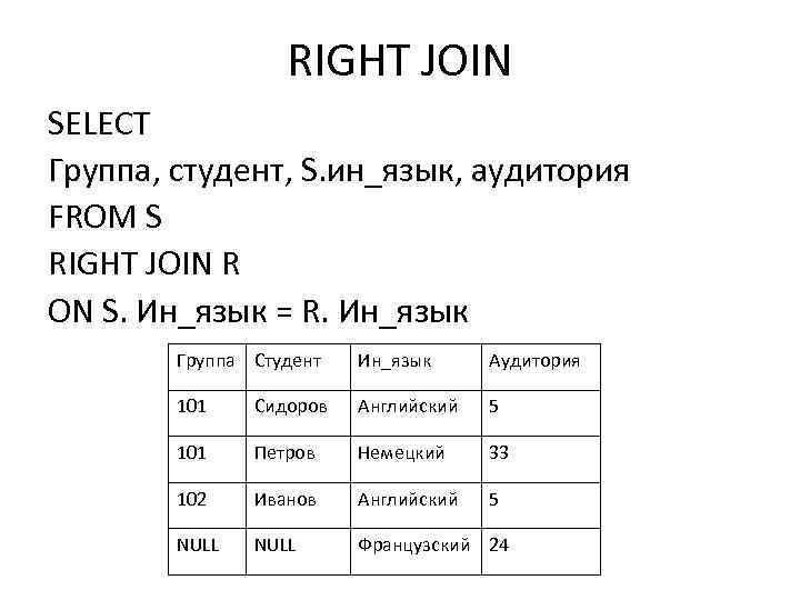 RIGHT JOIN SELECT Группа, студент, S. ин_язык, аудитория FROM S RIGHT JOIN R ON