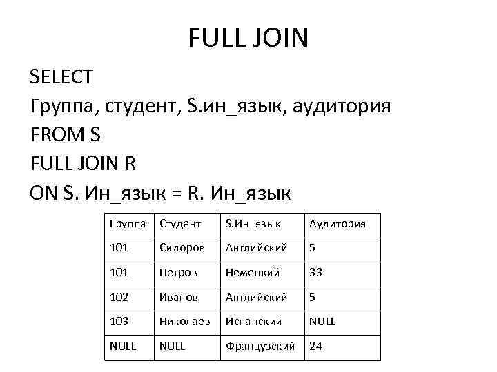 FULL JOIN SELECT Группа, студент, S. ин_язык, аудитория FROM S FULL JOIN R ON