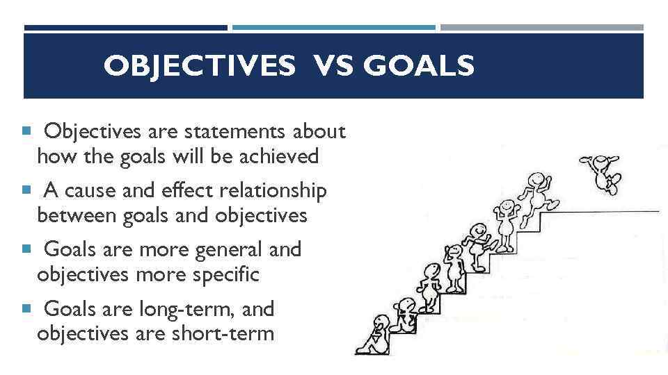 the relationship between organizational goals, objectives and policies essay Defining vision, mission, goals and objectives shared, because this 1-pager offers a workable way to define these in strategic management system context may there be fewer lame and limp corporate statements like those you could get from the corporate bs generator (the image source.