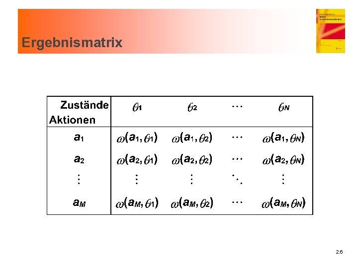 Ergebnismatrix 2. 6