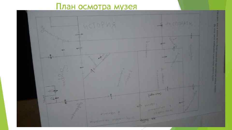 План осмотра музея