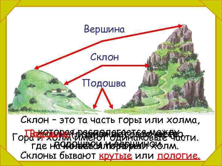 Вершина Склон Подошва Склон – это та часть горы или холма, которая самая высокая