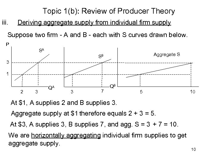 Topic 1(b): Review of Producer Theory iii. Deriving aggregate supply from individual firm supply