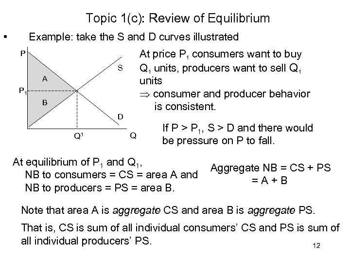 Topic 1(c): Review of Equilibrium • Example: take the S and D curves illustrated