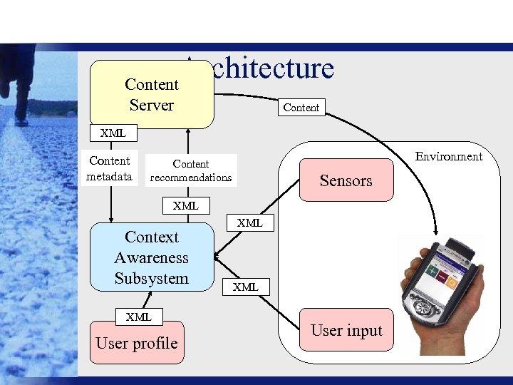 Architecture Content Server Content XML Content metadata Environment Content recommendations Sensors XML Context Awareness