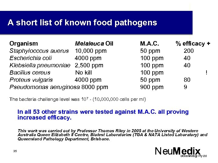 A short list of known food pathogens Organism Melaleuca Oil Staphylocccus auerus 10, 000