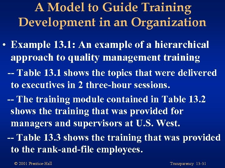 A Model to Guide Training Development in an Organization • Example 13. 1: An