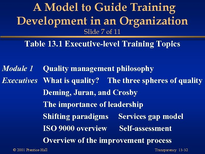 A Model to Guide Training Development in an Organization Slide 7 of 11 Table