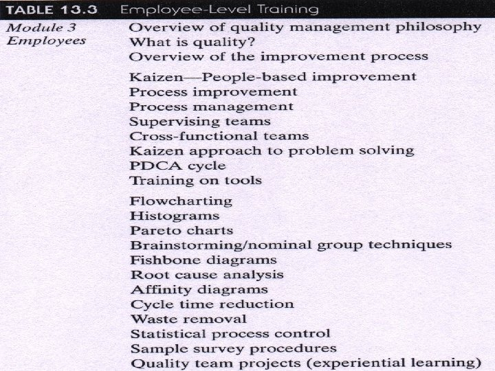 A Model to Guide Training Development in an Organization Slide 10 of 11 Table