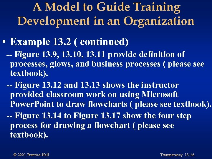 A Model to Guide Training Development in an Organization • Example 13. 2 (