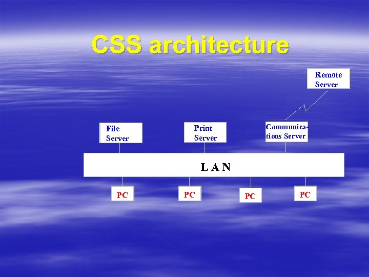 CSS architecture Remote Server File Server Communications Server Print Server LAN PC PC