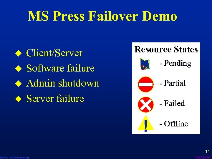 MS Press Failover Demo u u Client/Server Software failure Admin shutdown Server failure ©