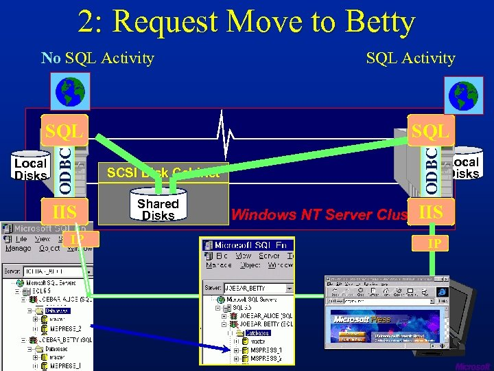 2: Request Move to Betty No SQL Activity SQL ODBC SQL Activity Local Disks