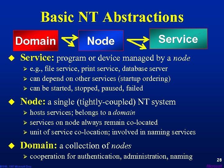 Basic NT Abstractions Domain u Ø Ø e. g. , file service, print service,