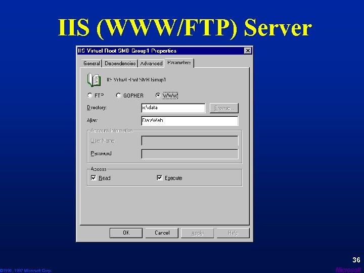 © 1996, 1997 Microsoft Corp. IIS (WWW/FTP) Server 36