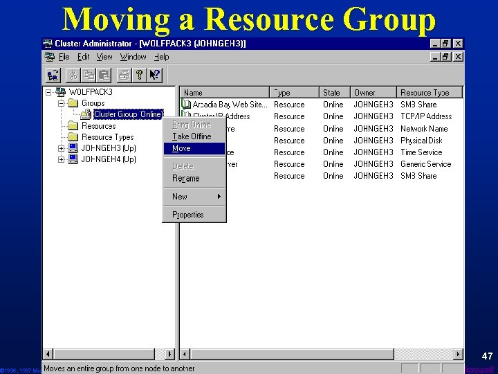 Moving a Resource Group © 1996, 1997 Microsoft Corp. 47