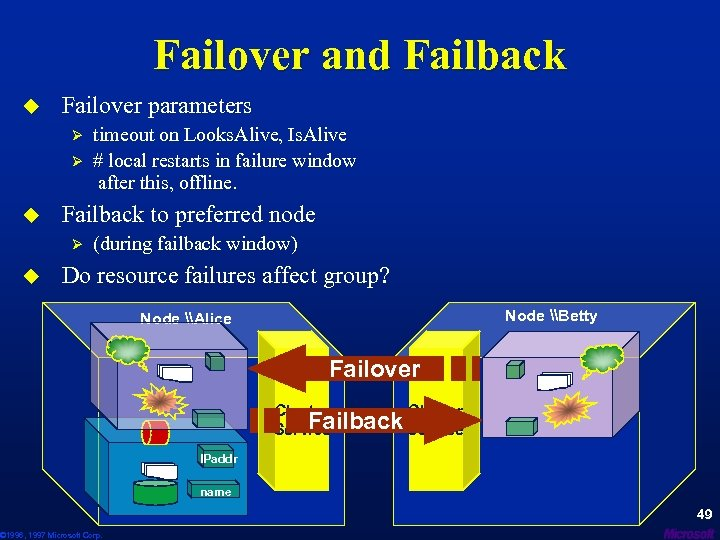 Failover and Failback u Failover parameters Ø Ø u Failback to preferred node Ø