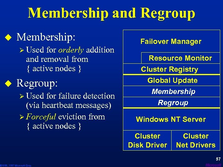 Membership and Regroup u Membership: Ø Used for orderly addition and removal from {