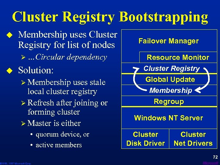 Cluster Registry Bootstrapping u Membership uses Cluster Registry for list of nodes Ø …Circular