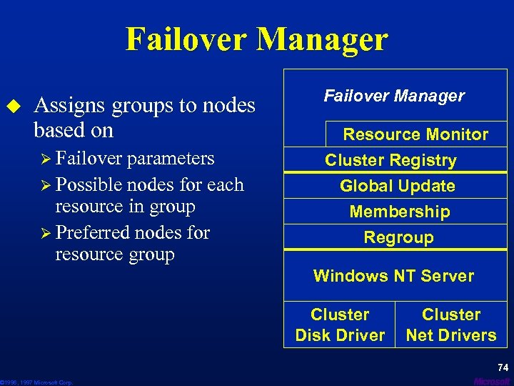 Failover Manager u Assigns groups to nodes based on Ø Failover parameters Ø Possible