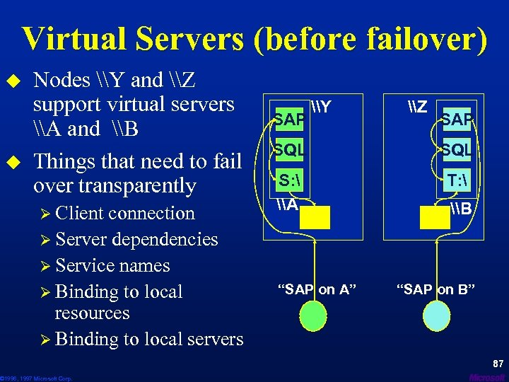 Virtual Servers (before failover) u u Nodes \Y and \Z support virtual servers \A