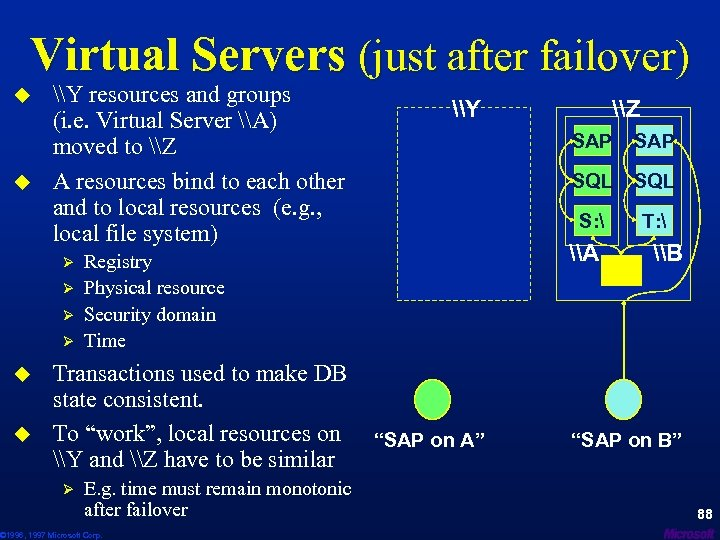 Virtual Servers (just after failover) u u \Y resources and groups (i. e. Virtual