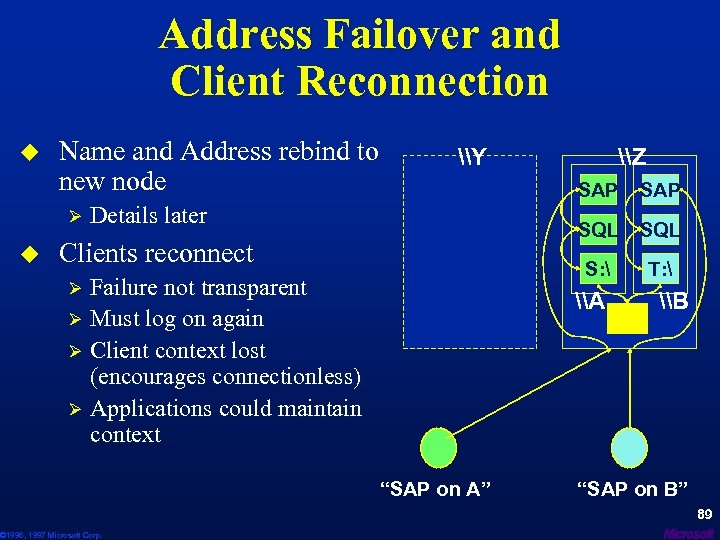 Address Failover and Client Reconnection u Name and Address rebind to new node Ø