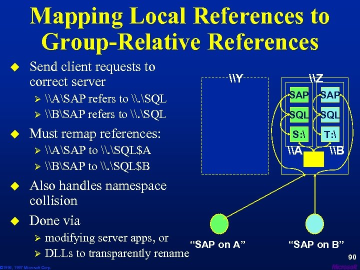 Mapping Local References to Group-Relative References u Send client requests to correct server \Y