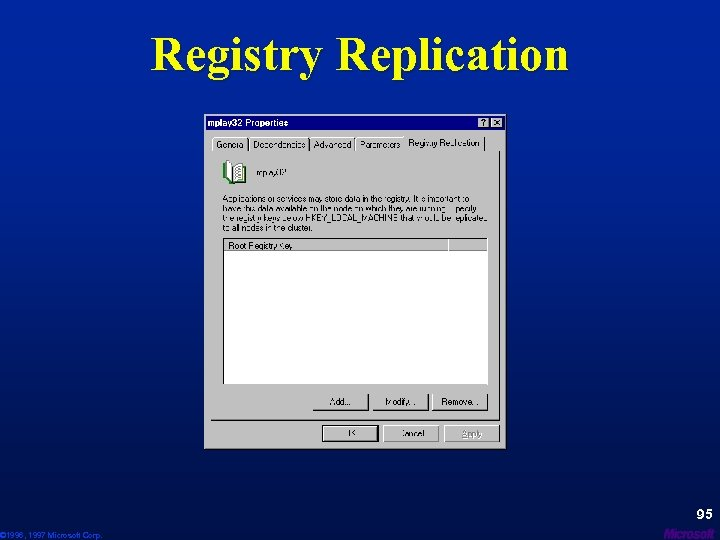 © 1996, 1997 Microsoft Corp. Registry Replication 95