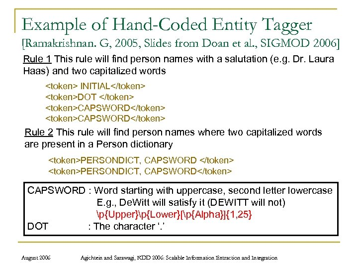 Example of Hand-Coded Entity Tagger [Ramakrishnan. G, 2005, Slides from Doan et al. ,