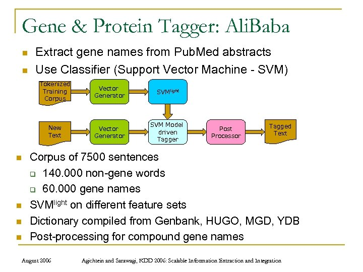 Gene & Protein Tagger: Ali. Baba n n Extract gene names from Pub. Med
