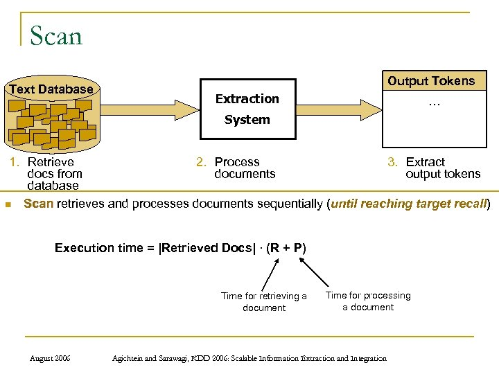 Scan Text Database Output Tokens Extraction … System 1. Retrieve 2. Process 3. Extract