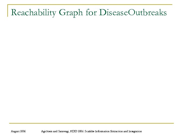 Reachability Graph for Disease. Outbreaks August 2006 Agichtein and Sarawagi, KDD 2006: Scalable Information