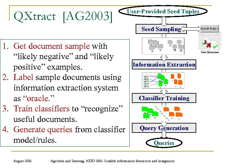 """QXtract [AG 2003] User-Provided Seed Tuples Seed Sampling 1. Get document sample with """"likely"""