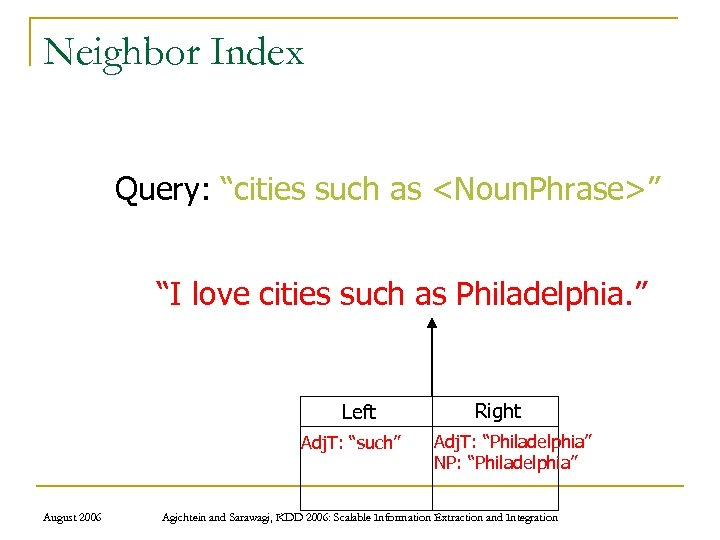 """Neighbor Index Query: """"cities such as <Noun. Phrase>"""" """"I love cities such as Philadelphia."""