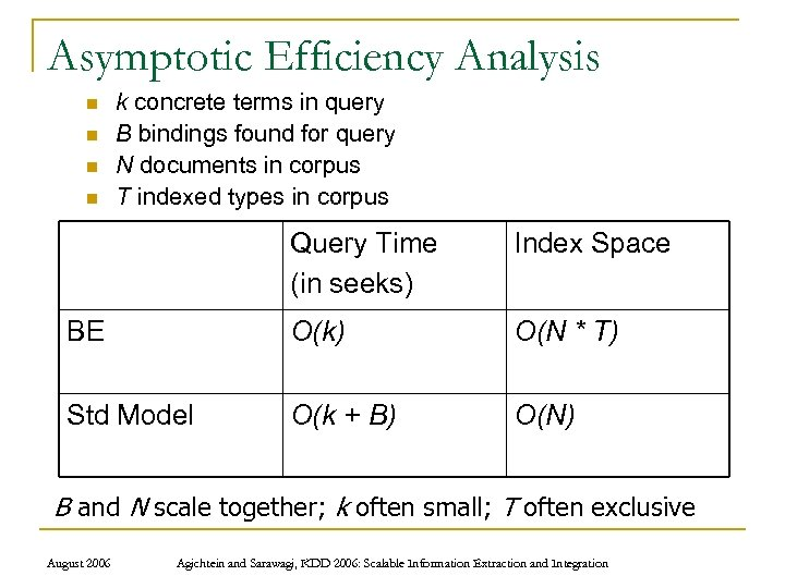 Asymptotic Efficiency Analysis n n k concrete terms in query B bindings found for