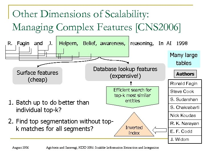 Other Dimensions of Scalability: Managing Complex Features [CNS 2006] R. Fagin and J. Helpern,