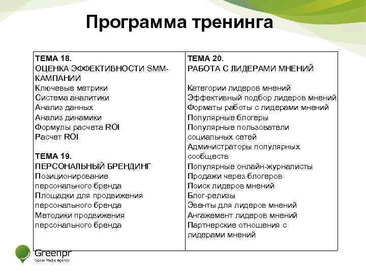 Программа тренинга ТЕМА 18. ОЦЕНКА ЭФФЕКТИВНОСТИ SMMКАМПАНИИ Ключевые метрики Система аналитики Анализ данных Анализ