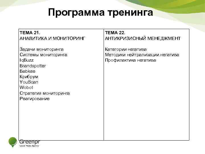 Программа тренинга ТЕМА 21. АНАЛИТИКА И МОНИТОРИНГ ТЕМА 22. АНТИКРИЗИСНЫЙ МЕНЕДЖМЕНТ Задачи мониторинга Системы