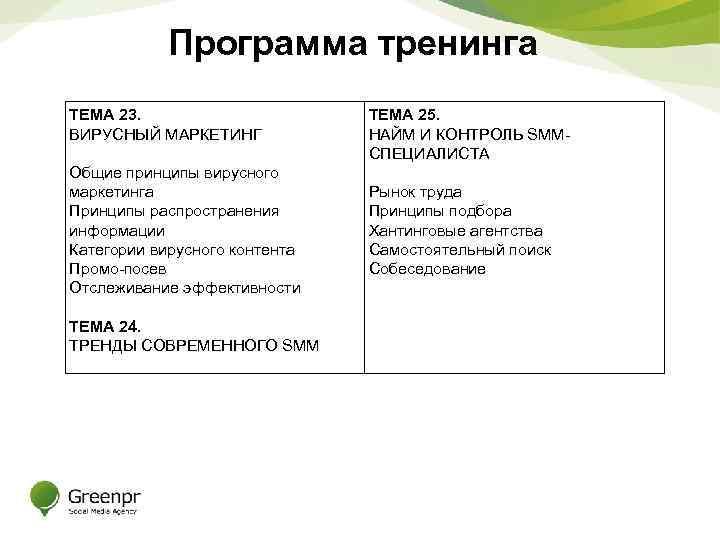 Программа тренинга ТЕМА 23. ВИРУСНЫЙ МАРКЕТИНГ Общие принципы вирусного маркетинга Принципы распространения информации Категории