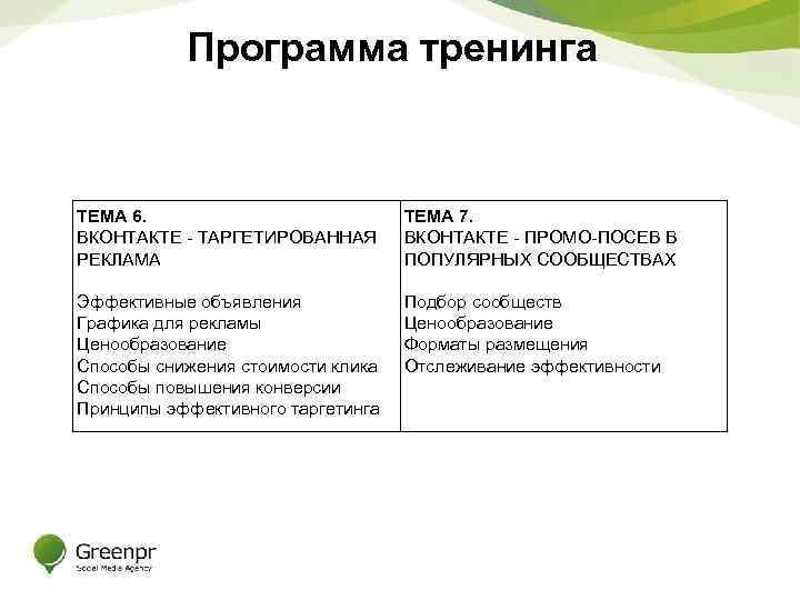 Программа тренинга ТЕМА 6. ВКОНТАКТЕ - ТАРГЕТИРОВАННАЯ РЕКЛАМА ТЕМА 7. ВКОНТАКТЕ - ПРОМО-ПОСЕВ В