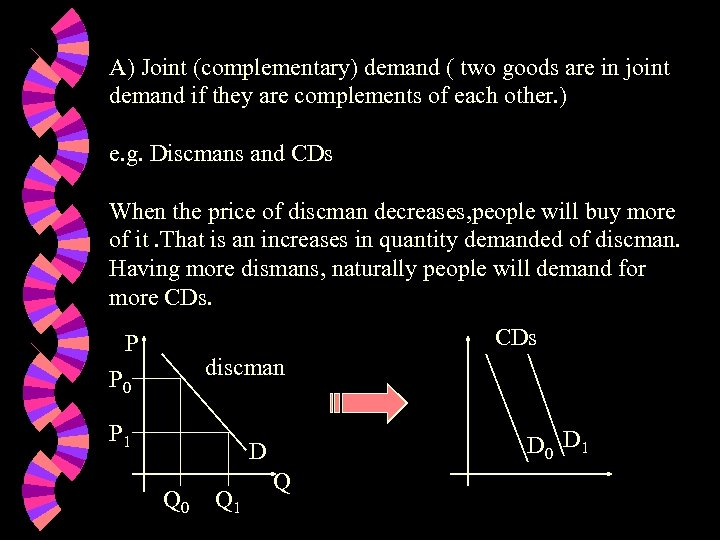 A) Joint (complementary) demand ( two goods are in joint demand if they are