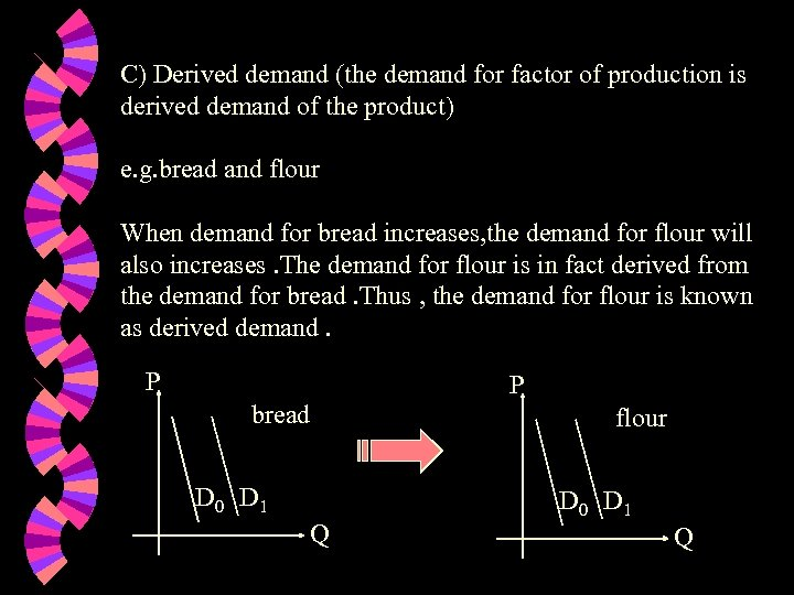 C) Derived demand (the demand for factor of production is derived demand of the